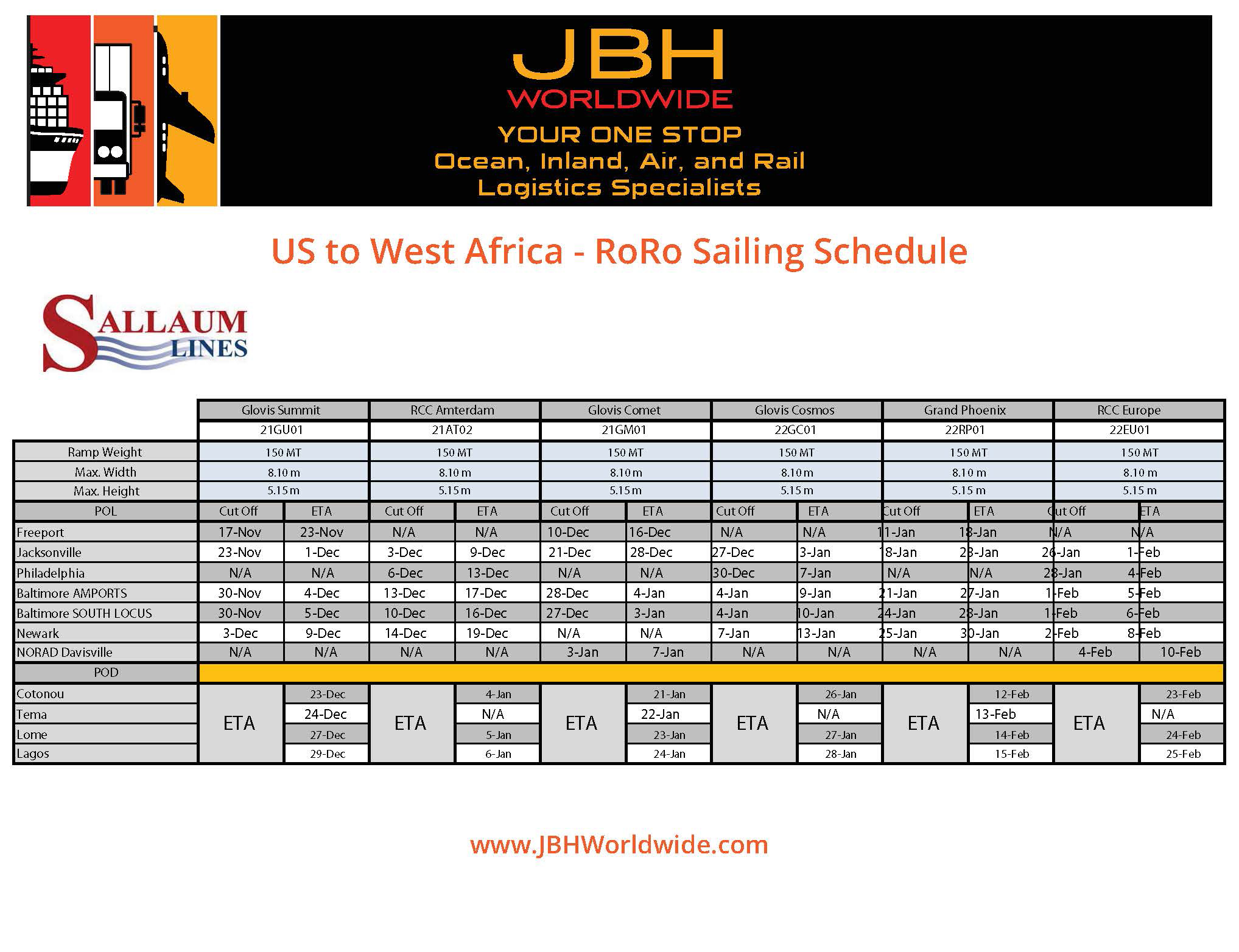 Roro Sailing Schedule